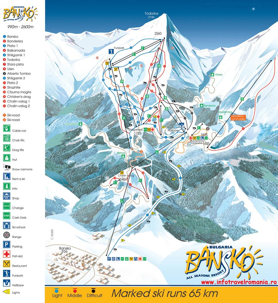 Harta Bansko, Harta Bansko ski, Harta Bansko ski